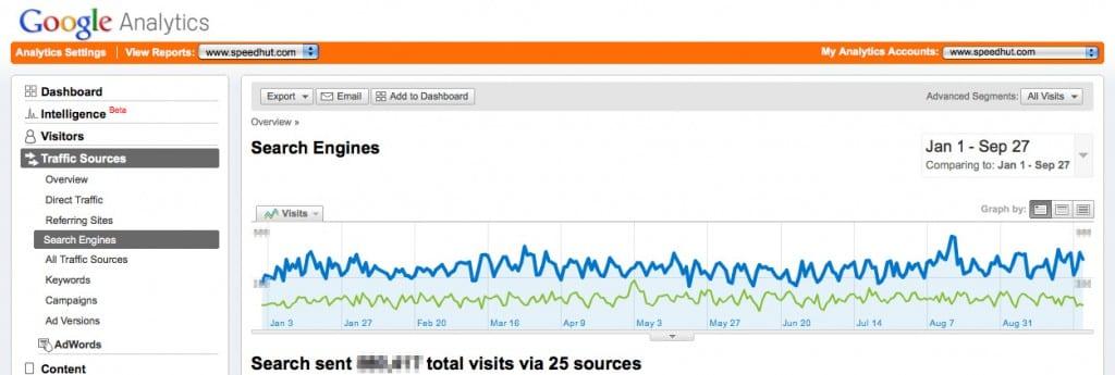 Internet marketing success with Speedhut