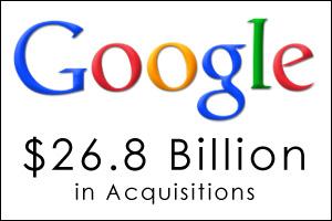 Google acquisitions