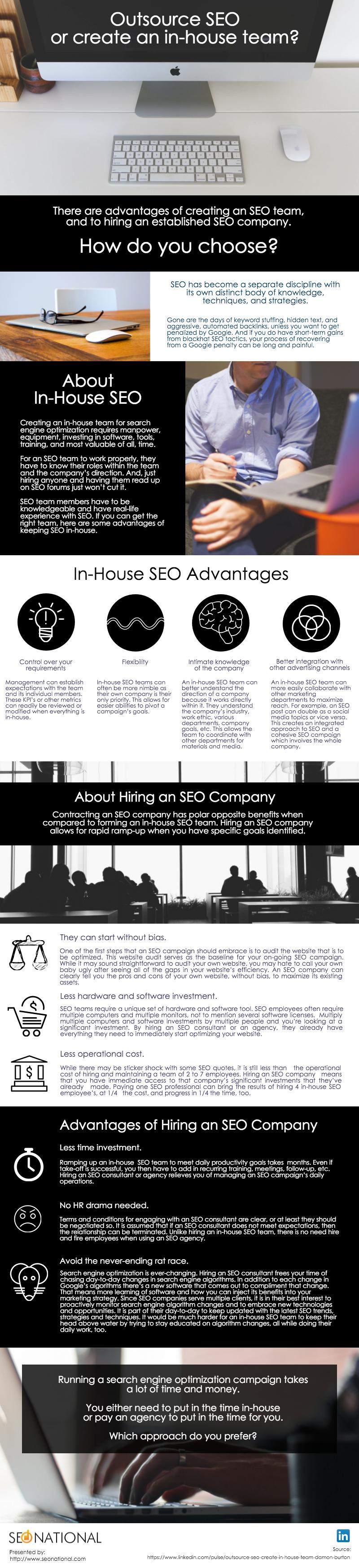 Outsource SEO or Keep In-House? (infographic)