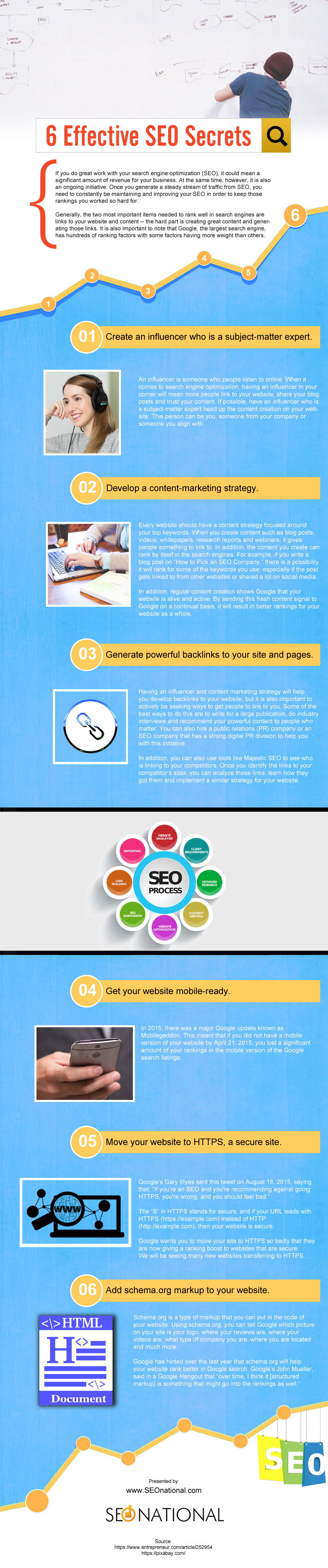 6 Effective SEO Secrets [infographic]