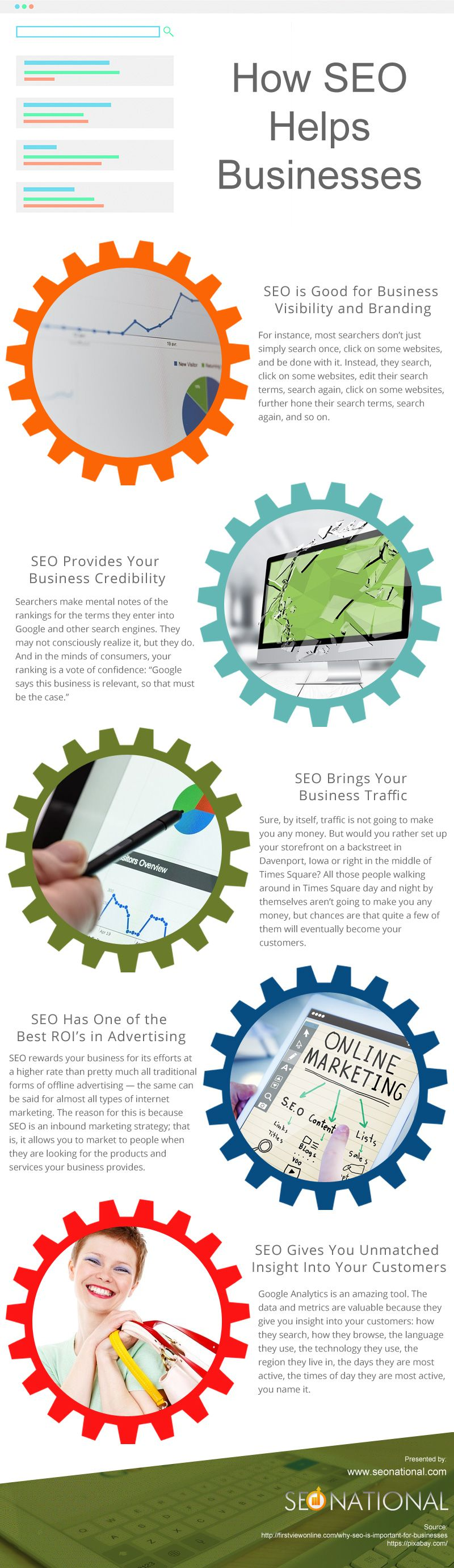 How SEO Helps Businesses [infographic]