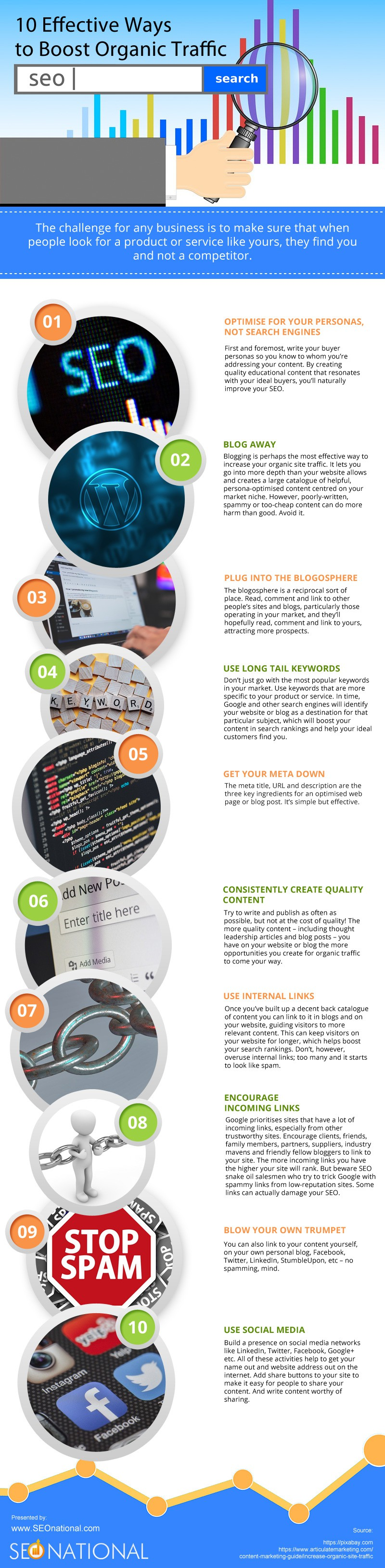 10 Effective Ways to Boost Organic Traffic [infographic]
