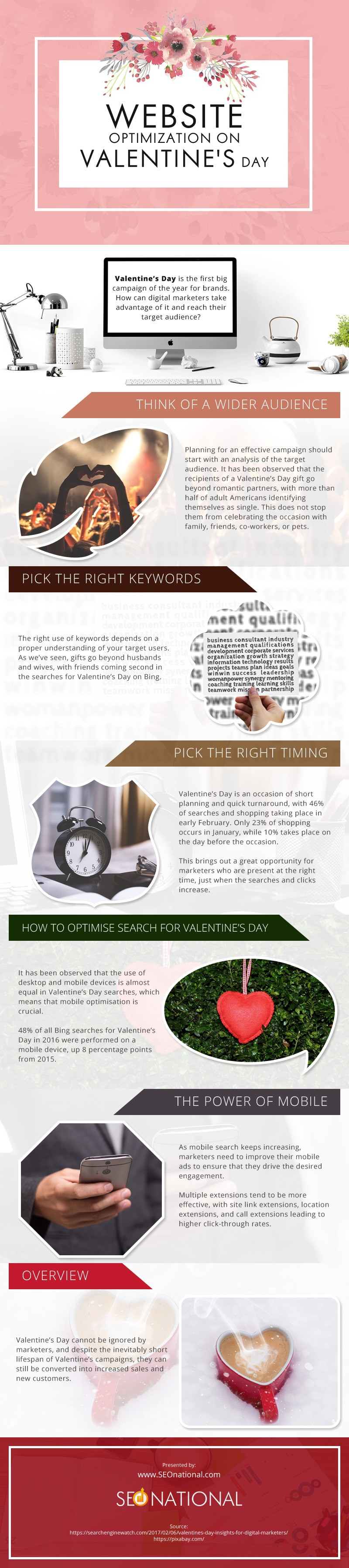 Website Optimization on Valentine's Day [infographic]