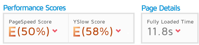 website speed before