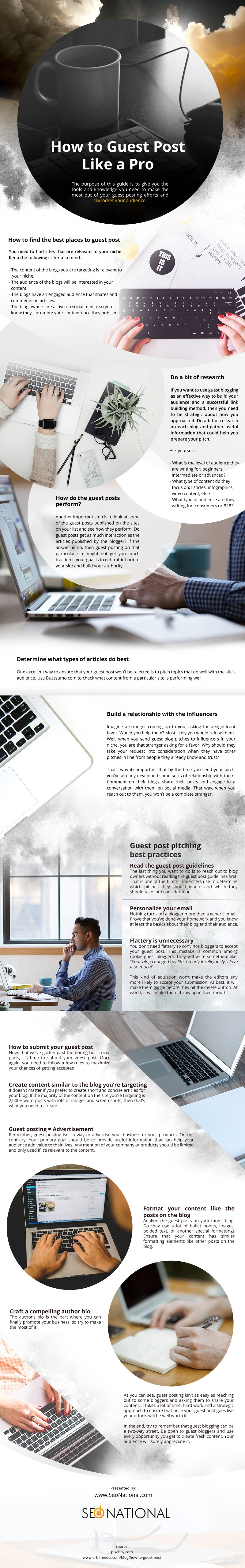 How to Guest Post Like a Pro [infographic]